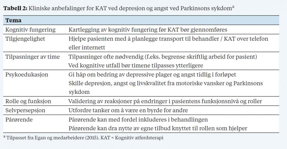 parkinson symptomer alder